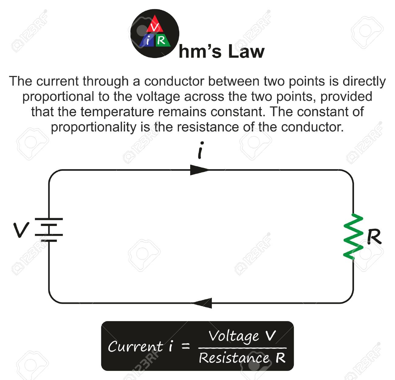hight resolution of ohm s law infographic diagram showing a simple electric circuit including current voltage resistance and relation between