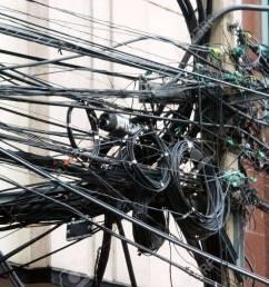 crazy wiring in bangkok stock photo 2575567 [ 1300 x 866 Pixel ]