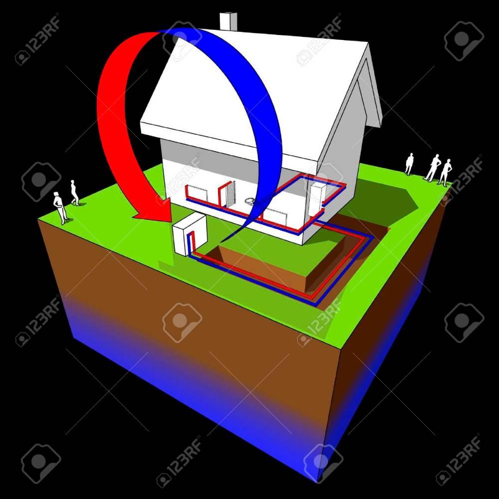 medium resolution of air source heat pump diagram stock vector 9035807