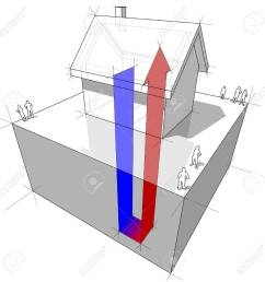 geothermal heat pump diagram stock vector 9930070 [ 1300 x 1300 Pixel ]