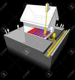 diagram of a detached house with underfloor heating and natural gas boiler stock vector 55657971 [ 1300 x 1300 Pixel ]