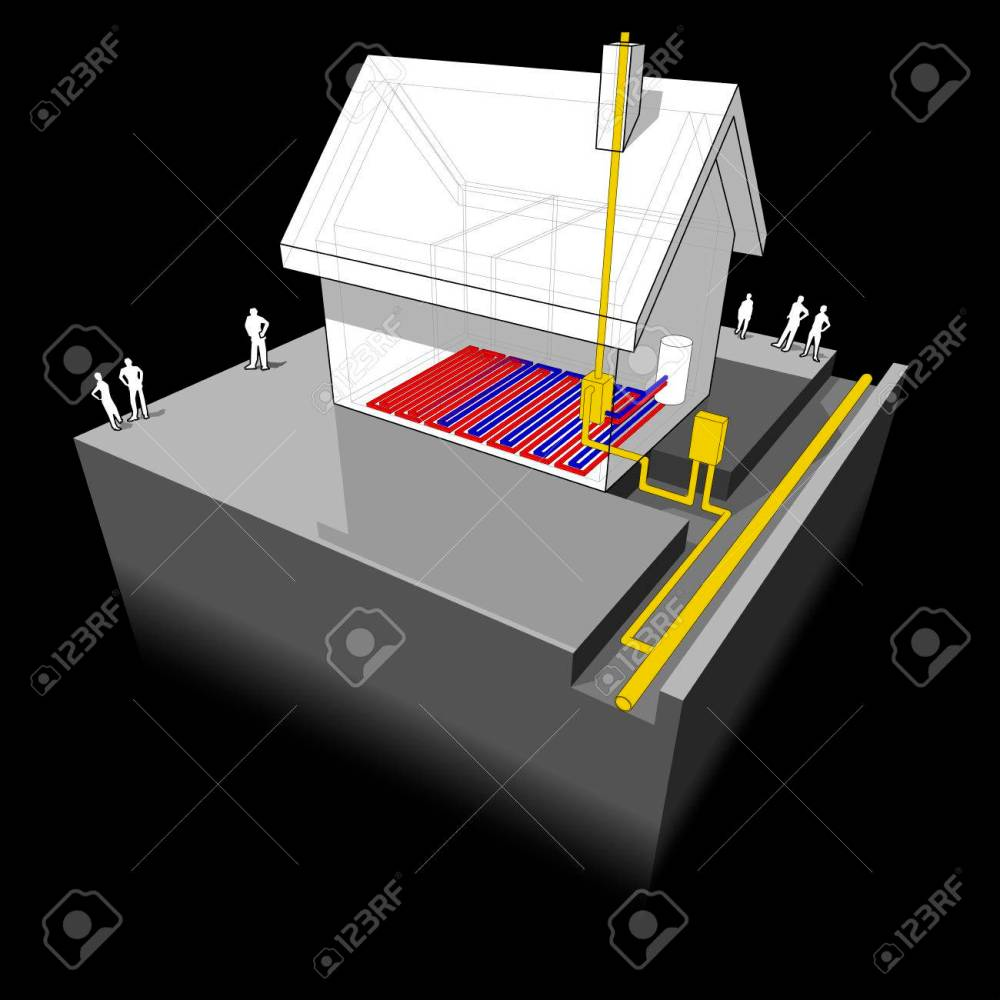 medium resolution of diagram of a detached house with underfloor heating and natural gas boiler stock vector 55657971