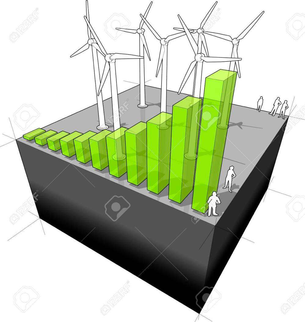 medium resolution of diagram of a wind turbine farm with rising bar diagram meaning the rising importance or booming