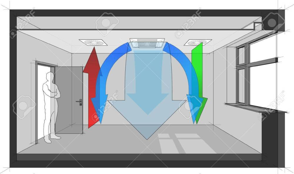 medium resolution of diagram of a room ventilated and cooled by ceiling built in air ventilation and air