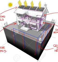 diagram of a classic colonial house with floor heating and ground source heat pump and [ 1300 x 897 Pixel ]