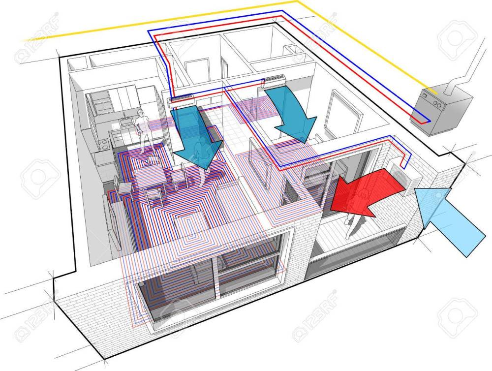 medium resolution of perspective cutaway diagram of a one bedroom apartment completely furnished with hot water underfloor heating and