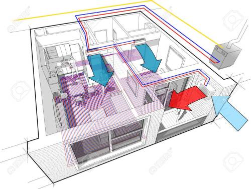 small resolution of perspective cutaway diagram of a one bedroom apartment completely furnished with hot water underfloor heating and