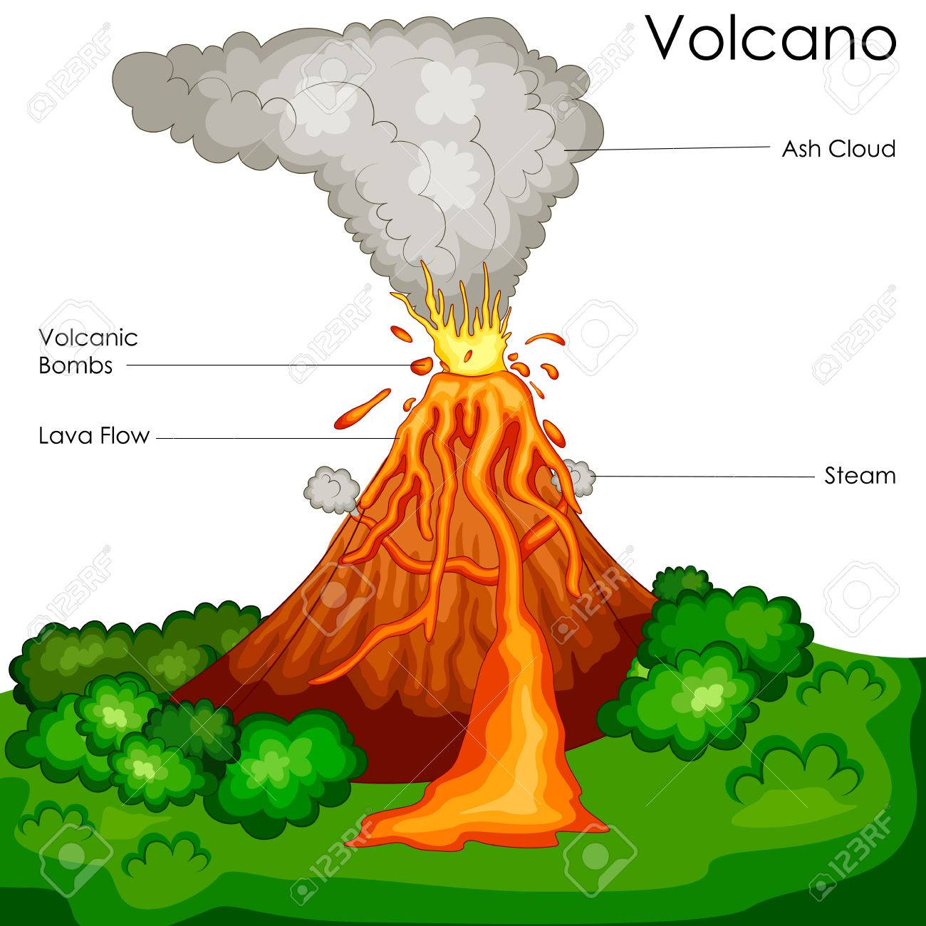 hight resolution of education chart of science for volcano diagram stock photo 80713902