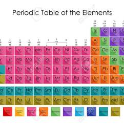 Periodic Elements Diagram Pioneer Super Tuner D Wiring Education Chart Of Chemisty For Table Stock Photo 80713898