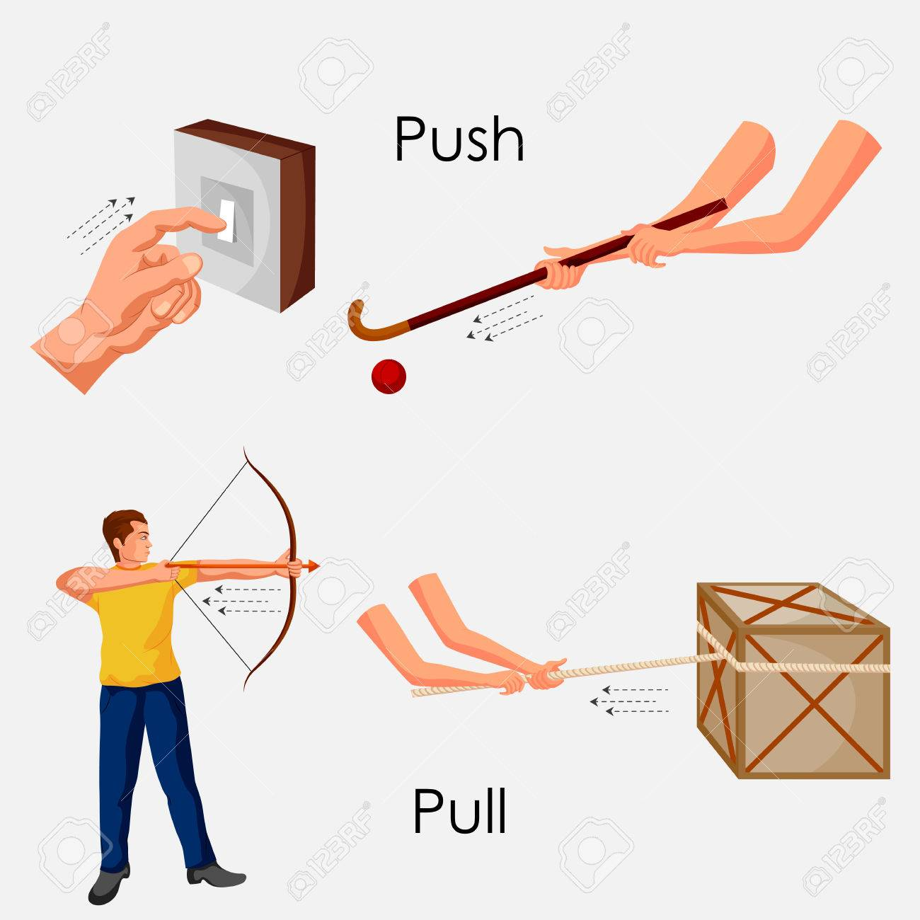 hight resolution of education chart of physics for push and pull diagram stock photo 80713901