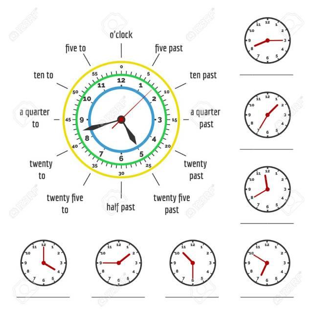 Telling Zeit. Wie Spät Ist Es. Schreiben Sie Zeit Gezeigt Auf Uhr