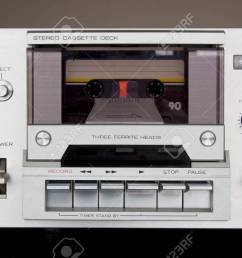 stock photo vintage stereo cassette tape deck recorder front closeup [ 1300 x 857 Pixel ]