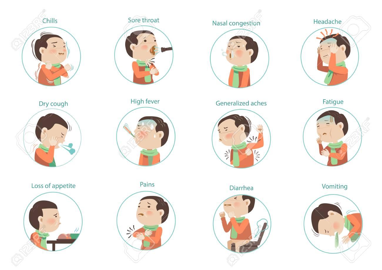 Flu Symptoms (influenza)kids Character Sets. Vectors Illustrations ...