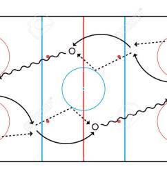 ice hockey rink top view hockey background vector illustration stock vector 122807109 [ 1300 x 731 Pixel ]
