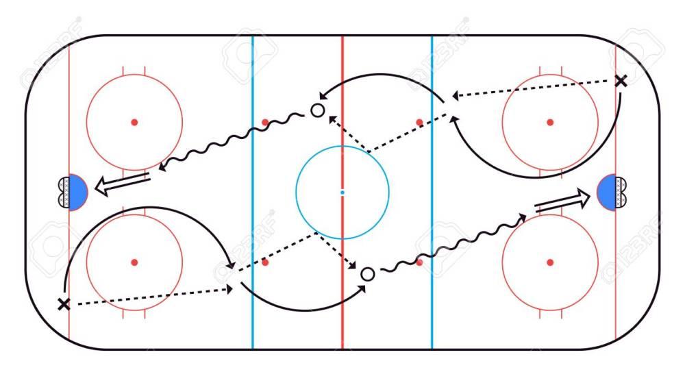 medium resolution of ice hockey rink top view hockey background vector illustration stock vector 122807109