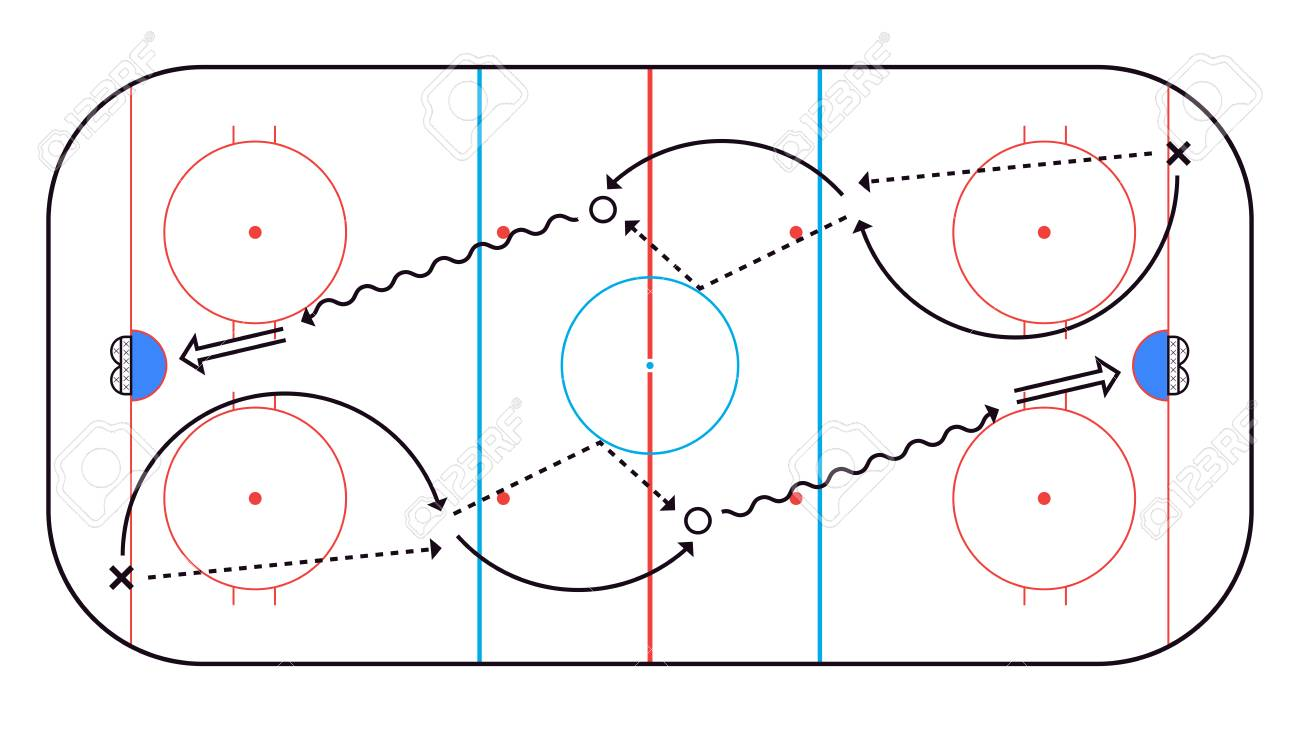 hight resolution of ice hockey rink top view hockey background vector illustration stock vector 122807109