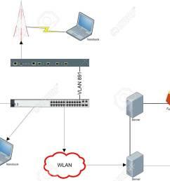 network wlan vlan diagram illustration stock illustration 54465815 [ 1300 x 866 Pixel ]