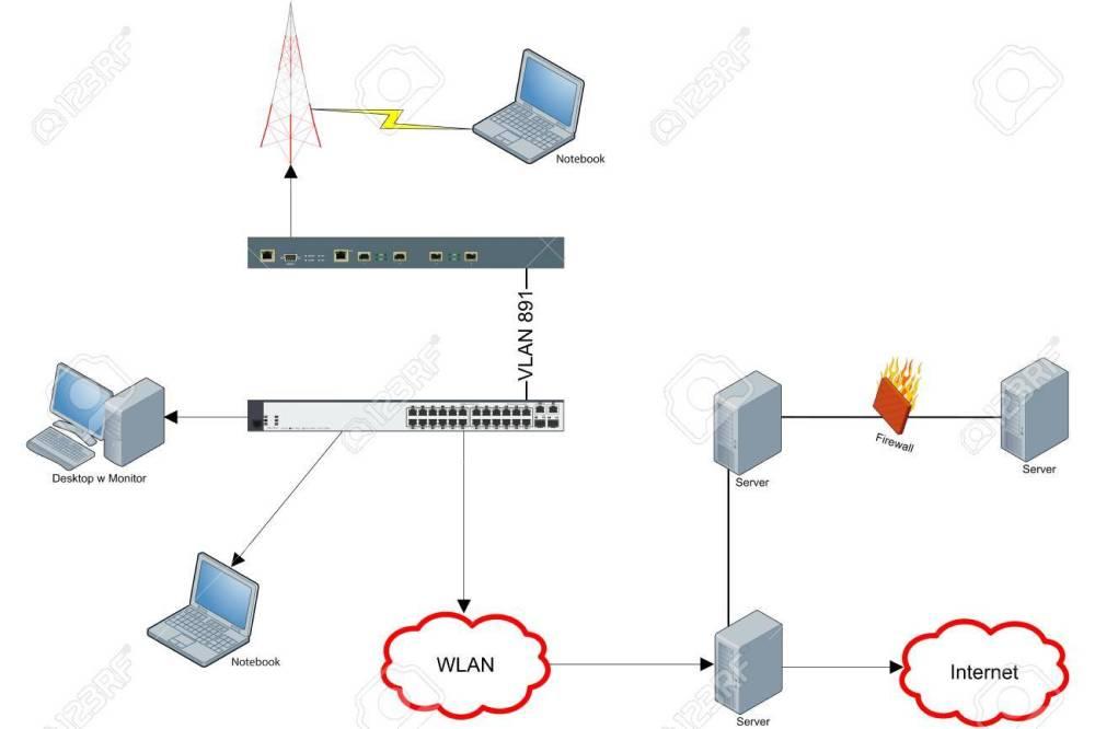 medium resolution of network wlan vlan diagram illustration stock illustration 54465815