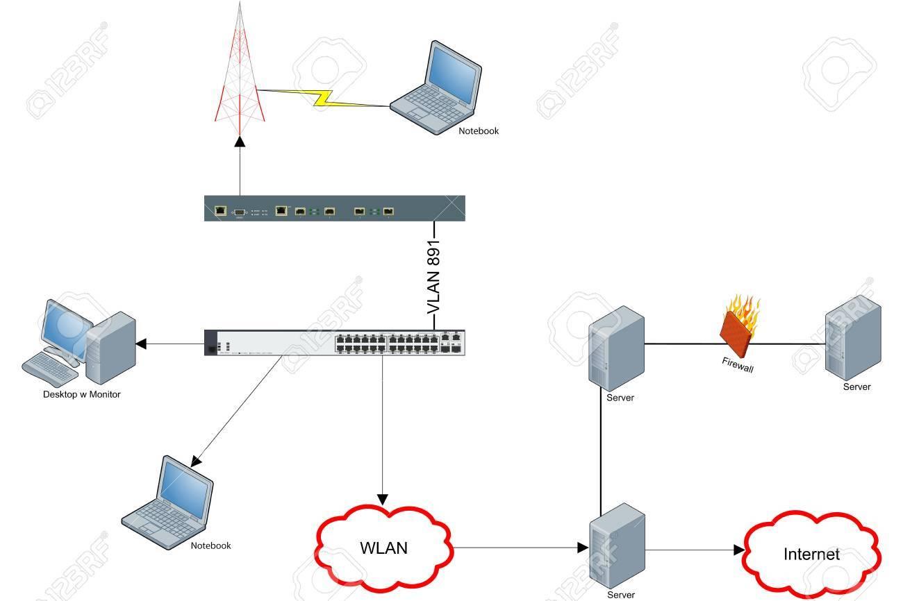 hight resolution of network wlan vlan diagram illustration stock illustration 54465815