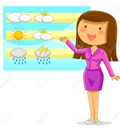 female weather reporter presenting the weather forecast stock vector 29611005 [ 1300 x 1300 Pixel ]