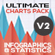 Ultimate Infographics and Statistics Charts Pack I