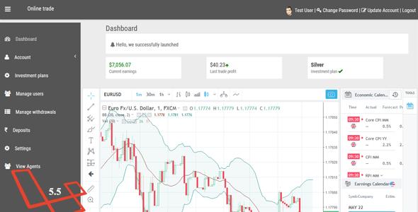 Kripto Hírlevél: A Bitcoin új éves csúcsokat ér el (Angol hír)