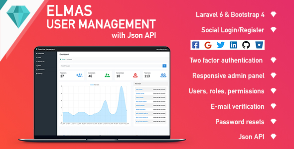 , Elmas PHP Login and User Management, Laravel & VueJs