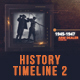 Chronology In History | Anecdote