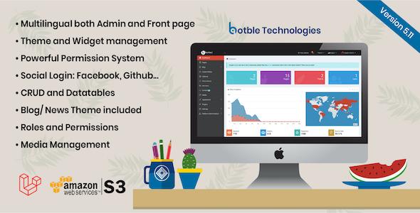 , Botble – Laravel CMS, CRUD generator, Modular & Theme system, Role permissions, Multilingual blog, Laravel & ReactJs