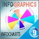 Infographics Infocharts Package