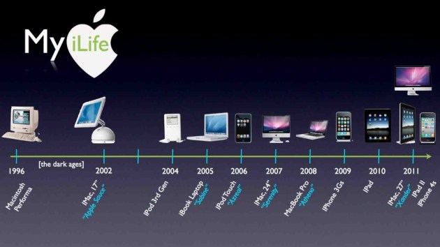 Steve Jobs 09