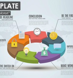 colorful and creative business 3d circular pie chart diagram prezi template for presentations [ 1500 x 844 Pixel ]