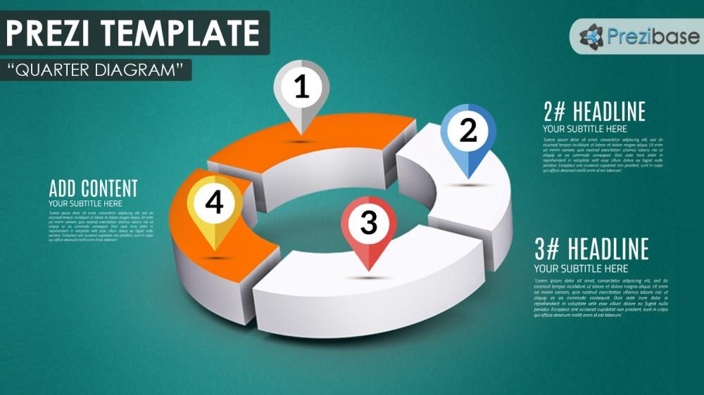 medium resolution of 3d quarter chart circle diagram prezi template