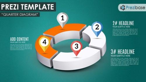 small resolution of 3d quarter chart circle diagram prezi template