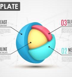3d core topics sphere layers prezi template infographics [ 1500 x 844 Pixel ]