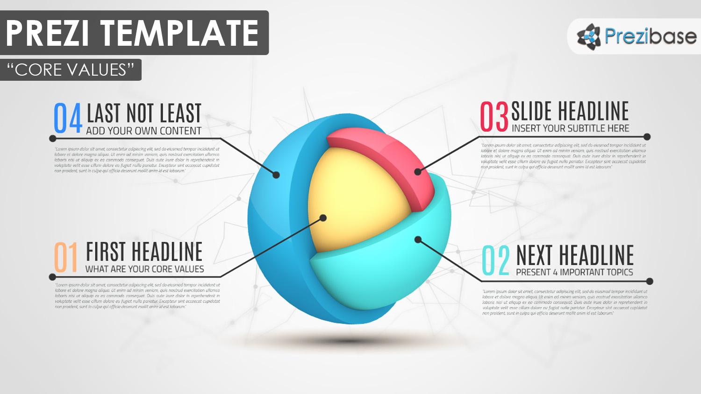 hight resolution of 3d core topics sphere layers prezi template infographics