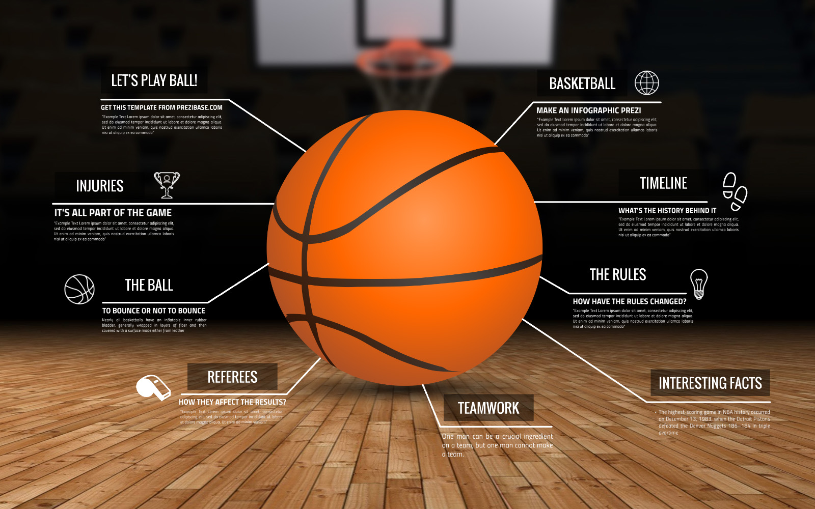 basketball court diagram with notes hitachi 24v alternator wiring infographic prezi template prezibase