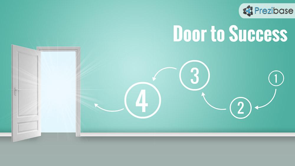 Prezi in the Classroom – Ms. Baran's Blog