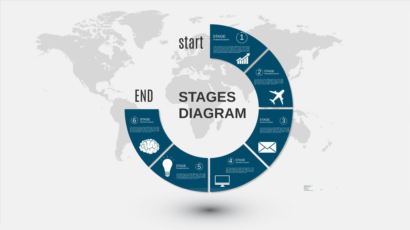 business process flow diagram symbols cb750 simplified wiring stages prezi template | prezibase