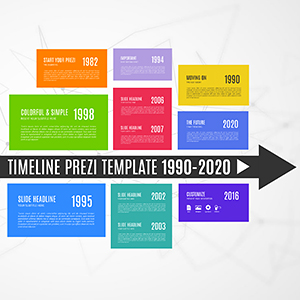 timeline template   Prezibase