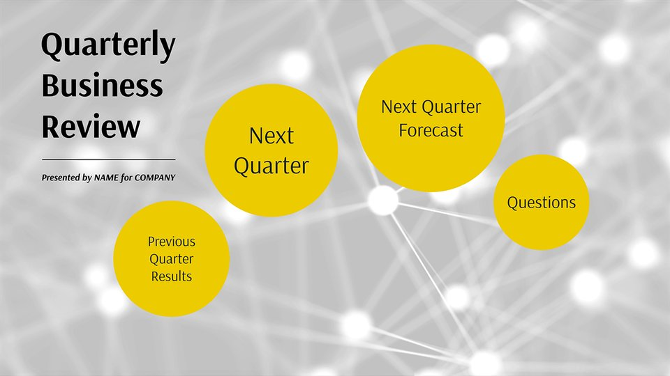 Quarterly Business Review In Depthquarterly Business Review In