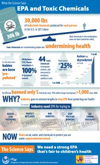 UCSF-EPA-ToxicChemInfographic