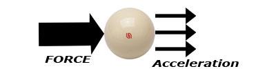 プライスアクションJAPAN-ニュートンの第2法則