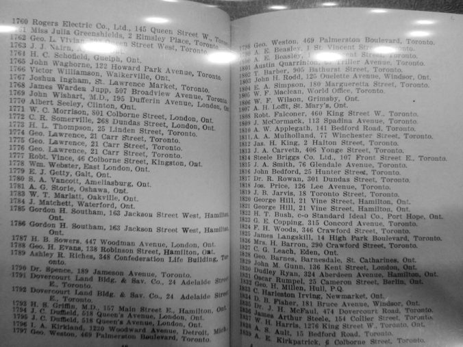 List of Permits to Operate Motor Vehicles in Ontario May 1911
