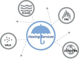 Disaster Recovery Phone Systems