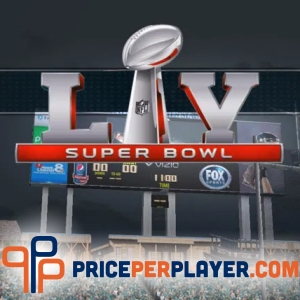 Maximize your Super Bowl LV Profits with these PPH Management Tips