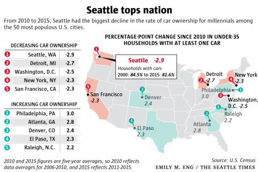 Seattle Times 2