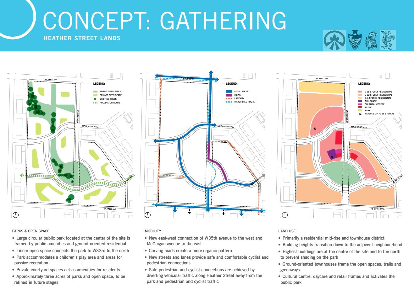 Heather.Lands.Concept.Gathering.1