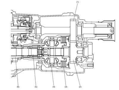 Межосевой дифференциал Subaru Legacy и Outback- устройство