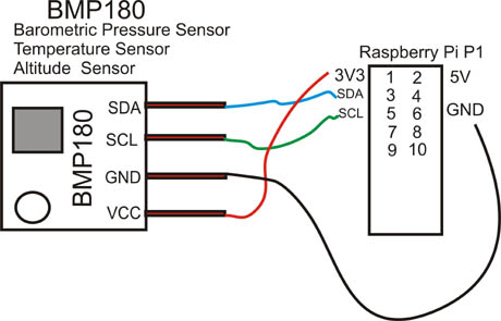 Rs-Pi BMP180 Barometric Pressure / Temp / Altitude Sensor
